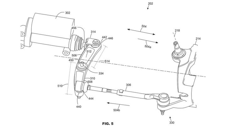 黑科技,前瞻技術,福特專利,福特F-150專利,福特全輪轉向技術