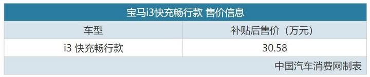 同样30万出头 宝马i3凭什么跟特斯拉Model 3竞争?