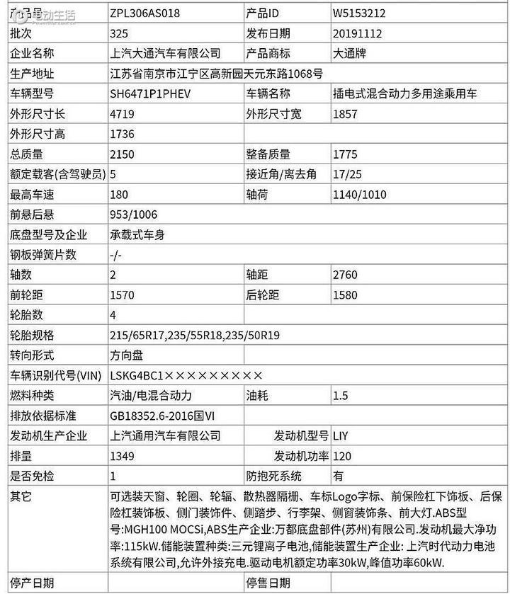 曝上汽MAXUS纯电SUV EUNIQ 6申报信息