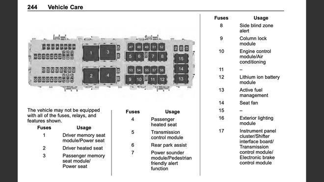 全新一代科尔维特C8用户手册:未来或搭载插混系统