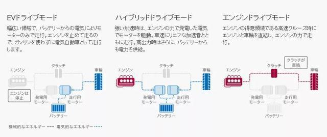 更小更省还有力 详解凌派锐·混动1.5L 第三代i-MMD混动系统
