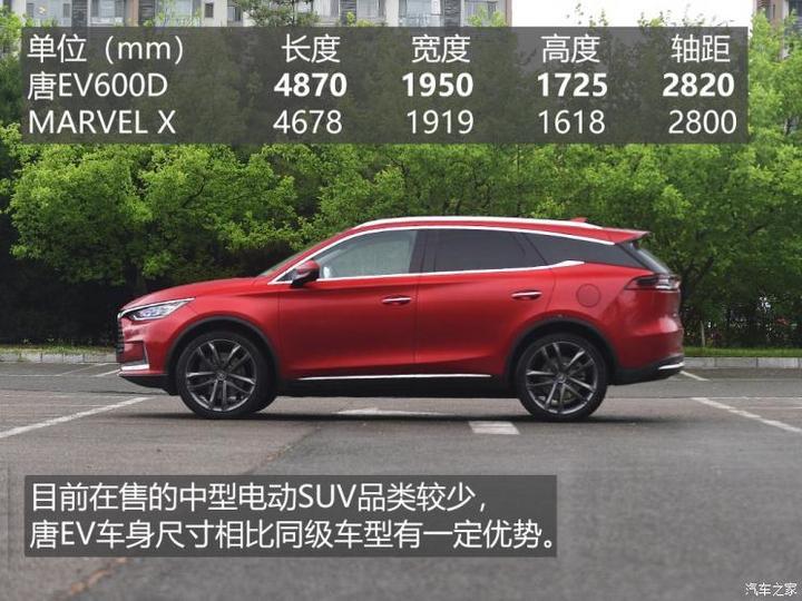 比亚迪 唐新能源 2019款 EV600D 四驱智联创世版 5座