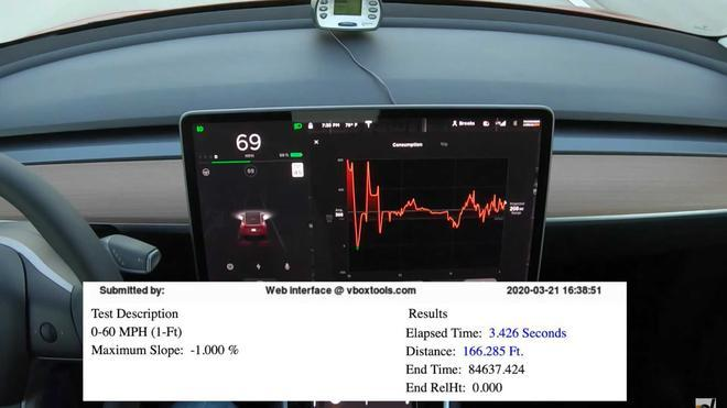 特斯拉Model Y海外媒体测试 公布实测数据