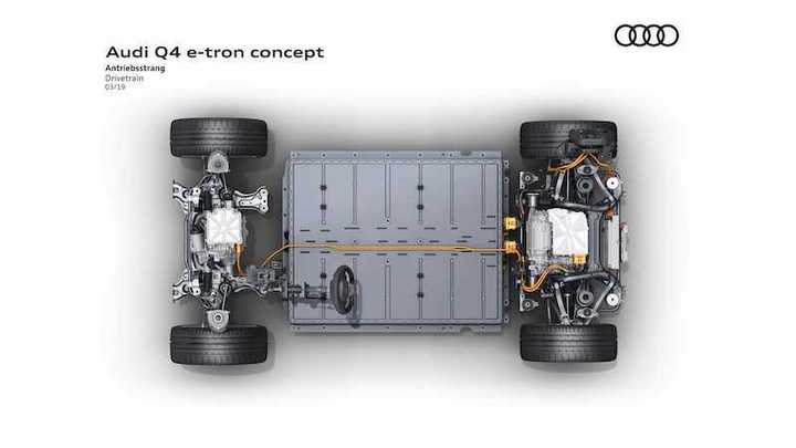 对标奔驰EQA 奥迪Q4 e-tron将投产