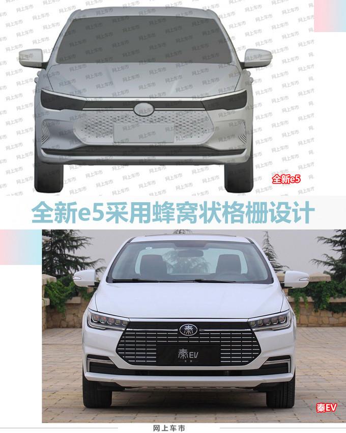 比亚迪将推廉价版秦EV 预计补贴后10万起售-图2