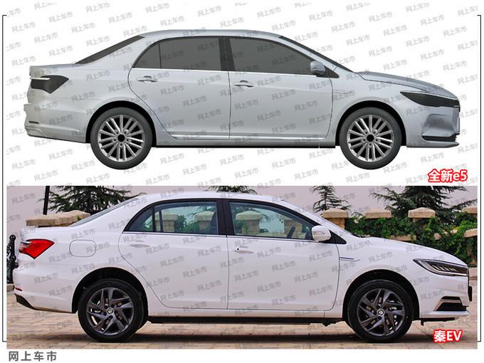 比亚迪将推廉价版秦EV 预计补贴后10万起售-图3