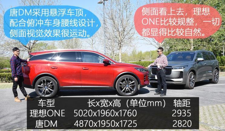 理想汽车 理想ONE 2020款 增程6座版
