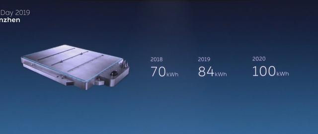 """其实大部分新能源车都有""""隐藏续航""""?一文了解厂商增续航的套路"""