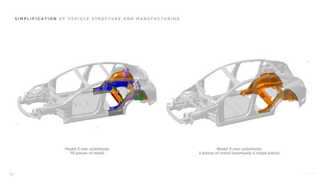 特斯拉拆解专家:Model Y相比Model 3在制造方面5大改进