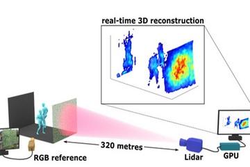 英法大学合作重建复杂3D场景信息 赋予无人驾驶汽车远程传感能力