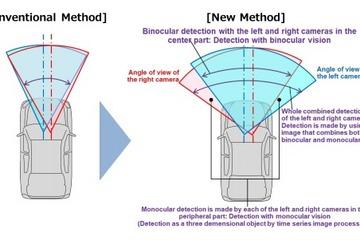 日立汽车开发立体摄像头 支持十字路口紧急制动