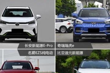 节能出行新方式 四款纯电小型SUV车型推荐