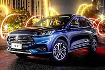 20萬級熱門緊湊型SUV對決,兩驅版的福特銳際與本田皓影怎么選