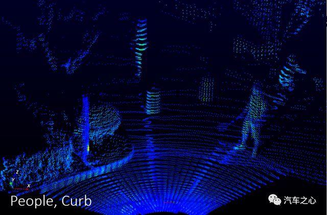 激光雷达商用新进展:广汽下一代RoboTaxi用上MEMS激光雷达