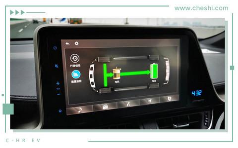 丰田高品质纯电SUV  C-HR EV这些点你一定要get-图12