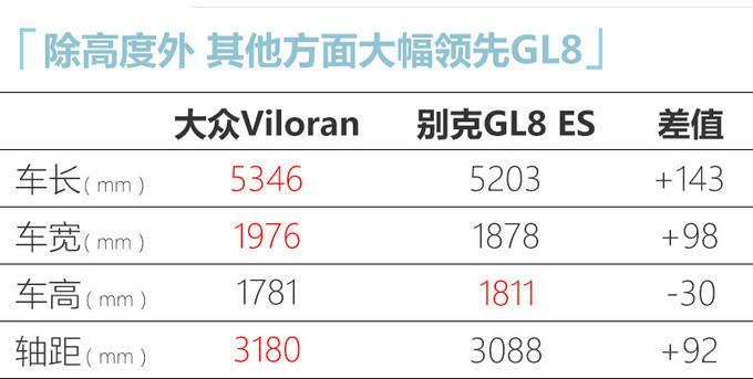 上汽大众将推5款新车途观L轿跑领衔/最低卖11万-图6