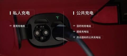 解决车主全场景充电难题 特斯拉是怎么做的?