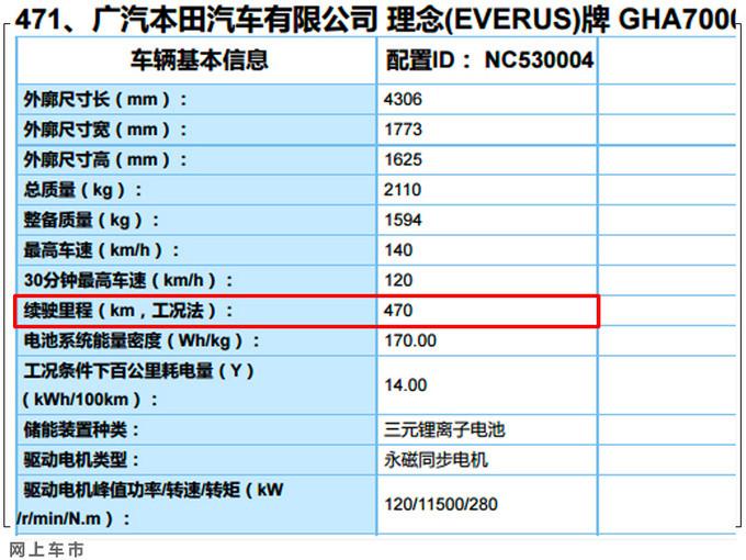 广汽本田推新款理念VE-1 续航提升-增双色运动版-图4