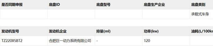 东风本田全新纯电SUV曝光 比X-NV更大-年内上市-图6