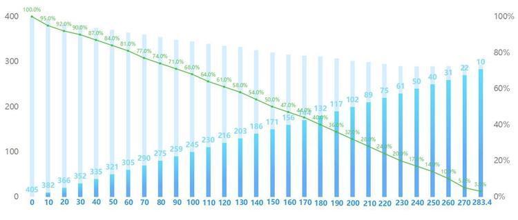 QQ浏览器截图20200729113234