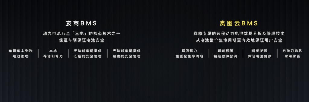 岚图电池安全发布-KN高清图片.025.jpeg