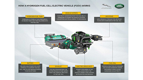 land-rover-defender-fuel-cell-prototype-2.jpg