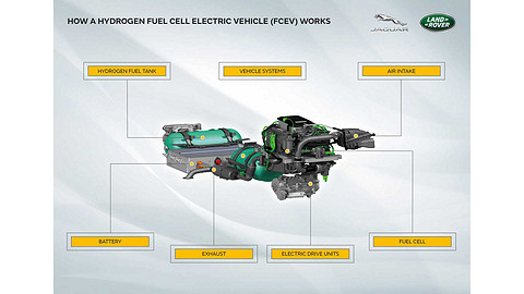 land-rover-defender-fuel-cell-prototype-3.jpg