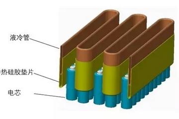 电动车频繁起火,电池热失控及热管理很重要!