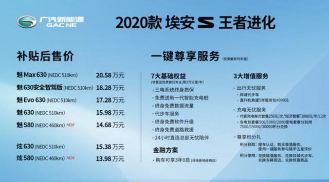 从2020款埃安S的进化,洞察电动汽车市场新趋势