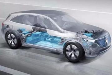 2018年全球汽车产业什么最重要?当然是电池!