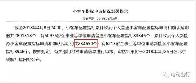 一错再错,悔不当初,送给当初错过北京电动汽车指标的你!