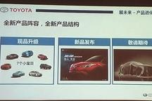奕泽/卡罗拉PHEV等 曝一汽丰田新车计划