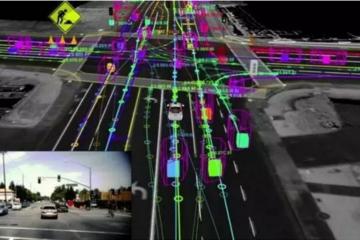 北京出台自动驾驶测试标准三问题:谁来管?偏向谁?谁适合?