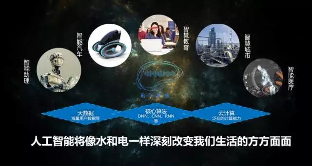 科大讯飞刘俊峰:人工智能技术在汽车中的应用