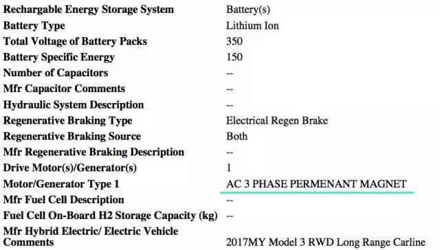 Model 3放弃特斯拉发明的感应电机改用永磁电机,中国市场机会来了!