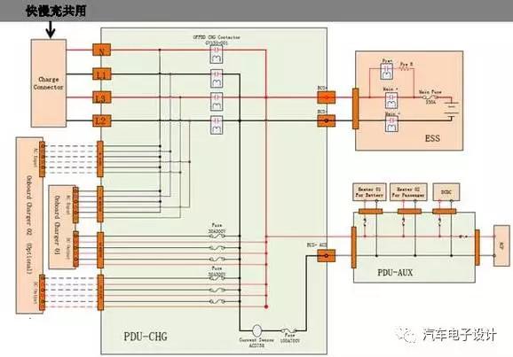 早期功率接线图
