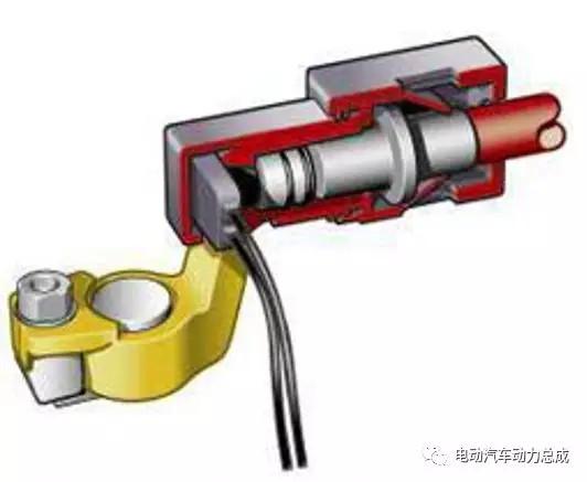 大的推力,使得起动机与发电机电路与蓄电池正极接线柱断开.   (3)爆图片