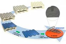 抑制体积膨胀,新型纳米网状硅负极材料优化电池性能