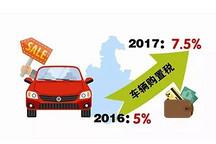 """研究周报丨利好与利空并存,详解购置税优惠政策""""断奶""""影响"""