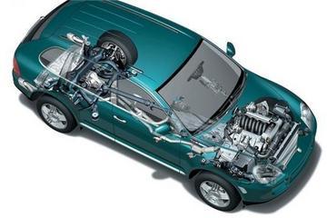 集成是趋势,电动汽车多功能集成驱动电机(控制器)原理及实例