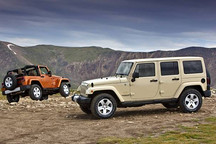 长城汽车SUV已经那么成熟,为何还要盯着Jeep?