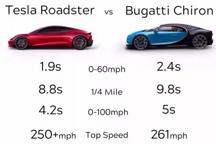 你以为1.9秒就是新Roadster的极限,事实只是刚刚开始
