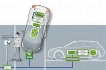 安全or成本哪个优先?聊聊电动汽车充电过程中的剩余电流保护