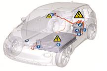 从标准进步开始,浅析高电压安全发展技术发展