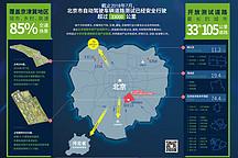 北京发布自动驾驶产业创新扶持星火计划,提供多种测试与技术评估特惠服务