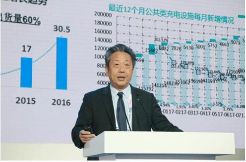 董扬:最早2018年自贸区将允许独资建新能源车企