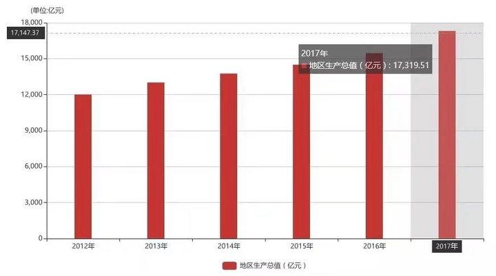 苏州2020年全年人均GDP_一季度GDP增速6.4 ,中国经济见底回升(2)