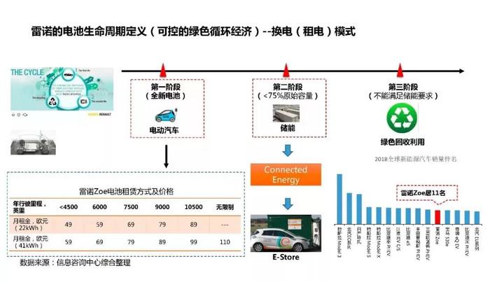"""新能源汽车销量大幅下降后的""""救市""""逻辑"""