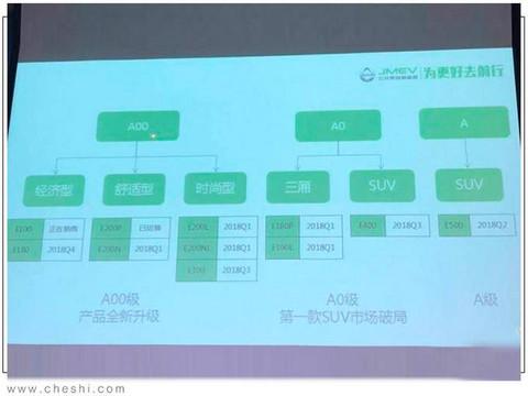 江铃新能源全新三厢轿车曝光 预计13万元起售-图5
