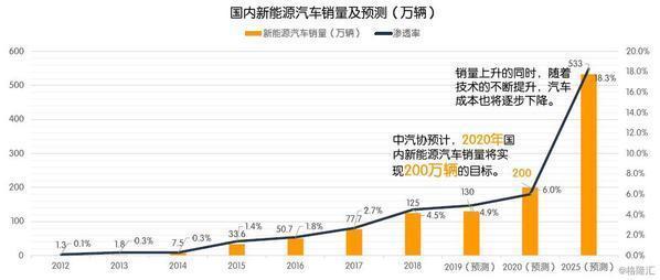 买不到特斯拉?中国投资者别急 有这只ETF可以选